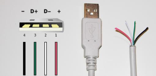 USB Kabel Adern